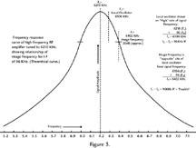 NR16020 Radios: Technical Analysis